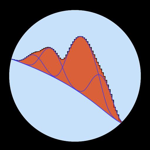 InterSpec Radiation Analysis