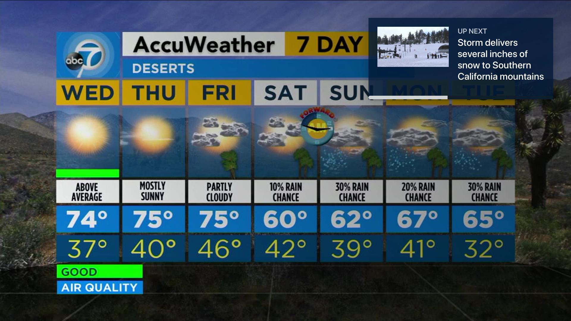 ABC7 Los Angeles screenshot 20
