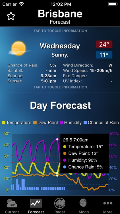 Australia Weather Information screenshot-3