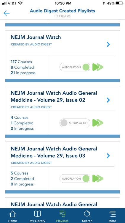 Journal Watch Membership