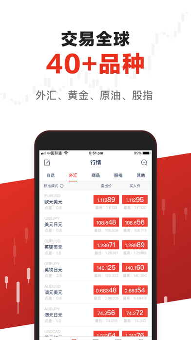 利达期货交易-期货投资和贵金属交易平台 screenshot three