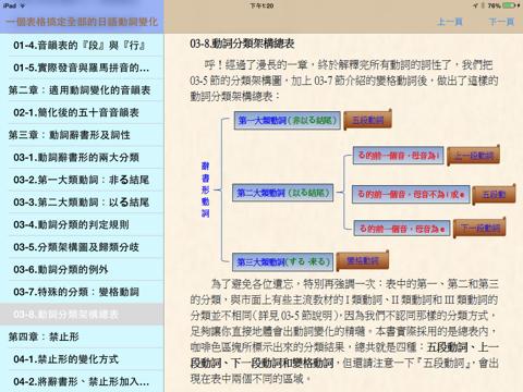 一個表格搞定全部的日語動詞變化 - náhled