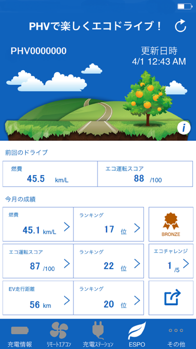 Pocket PHVのおすすめ画像4