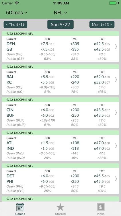 Odds Insider - Odds and Picks