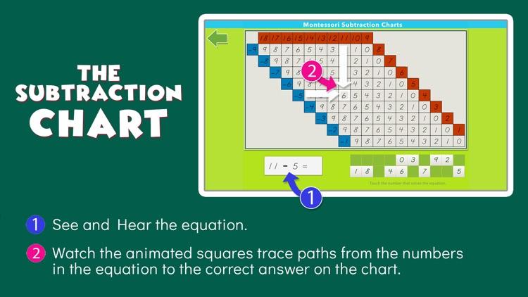 Montessori Subtraction Charts