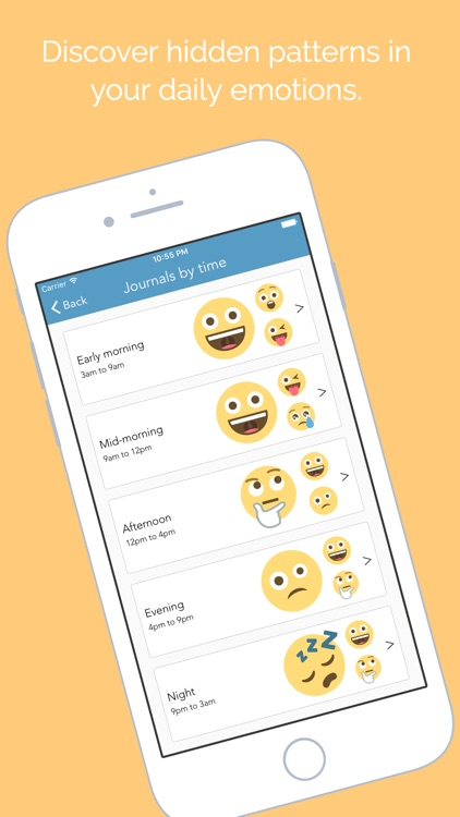 Emojion Journal & Mood Diary screenshot-4