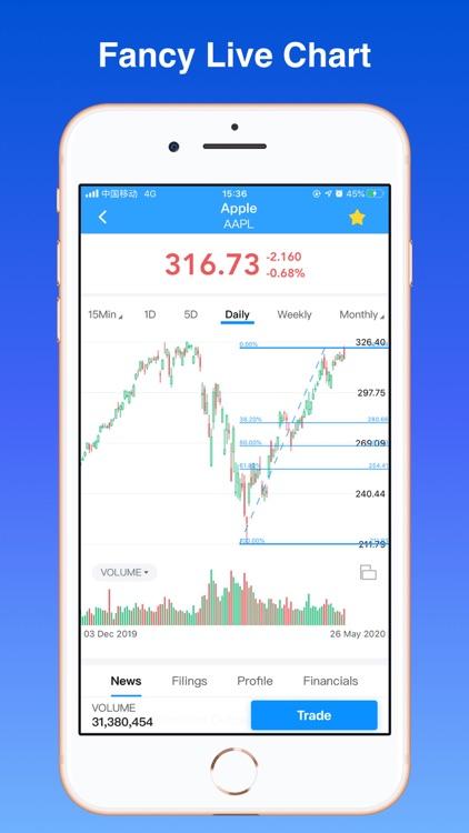 Penny Stocks Pro - screener screenshot-3