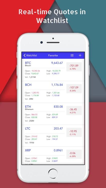 Crypto Top Charts and Ratings screenshot-4