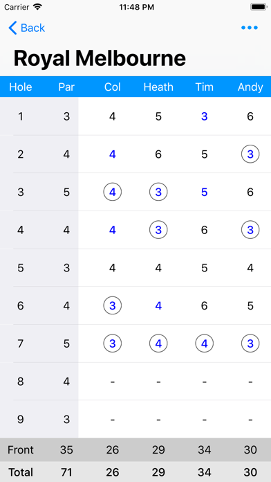 Golfers Score screenshot three