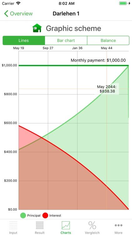 Mortgage-Calculator screenshot-4