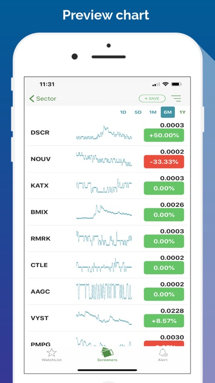 Penny Stocks Tracker &Screener
