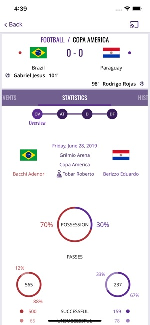 beIN SPORTS on the App Store