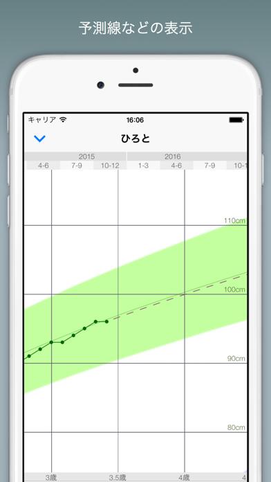 赤ちゃんの成長グラフ ScreenShot1