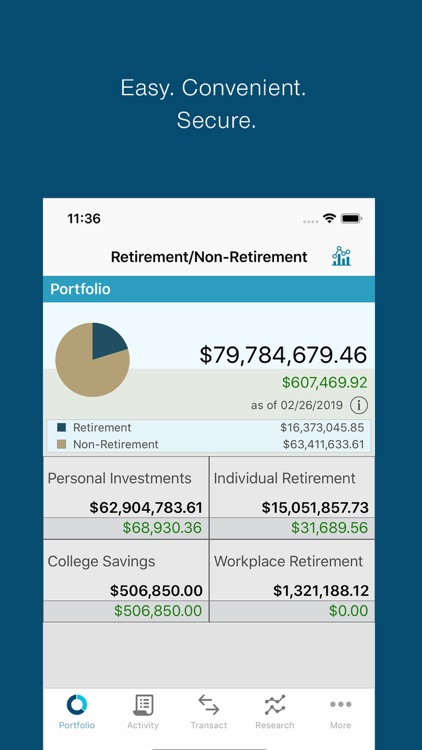T. Rowe Price Personal®