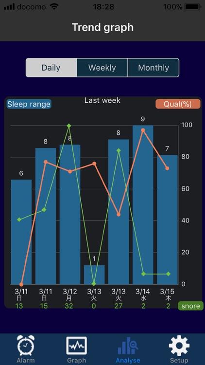 Energy Wake - AI alarm clock screenshot-3