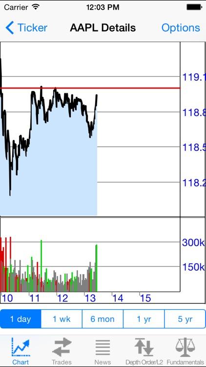 Stockwatch Ticker