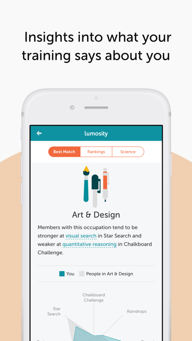Screenshot for Lumosity: Brain Training in Jordan App Store