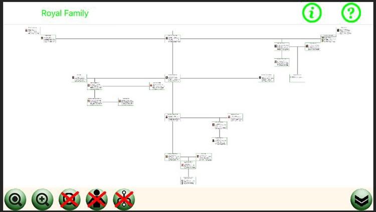 Family Tree Designer