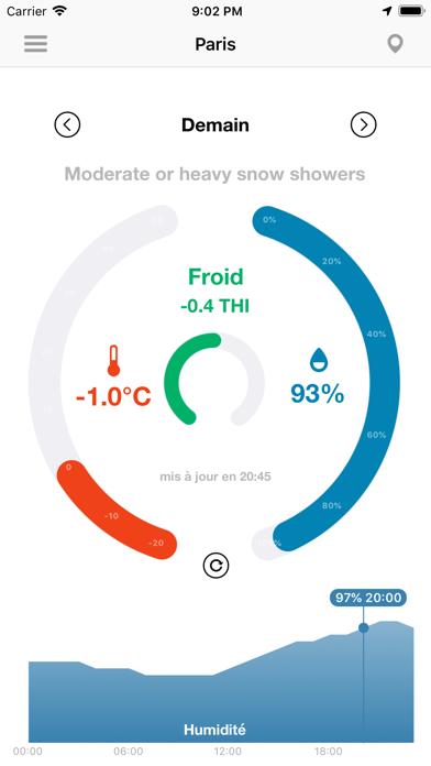 Screenshot #2 pour Thermo Hygromètre