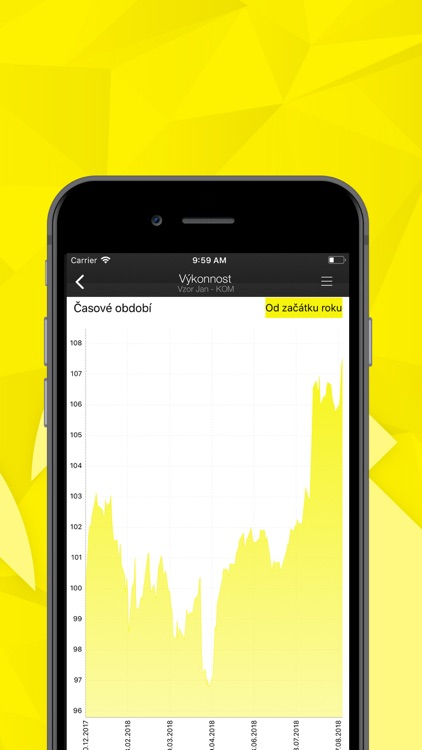 Raiffeisenbank Mobilní RBroker screenshot-4