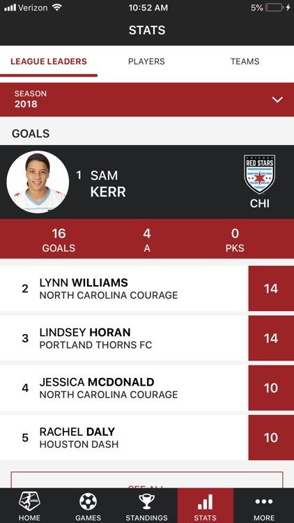 National Women's Soccer League screenshot-3