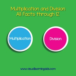 Multiplication Division Cards