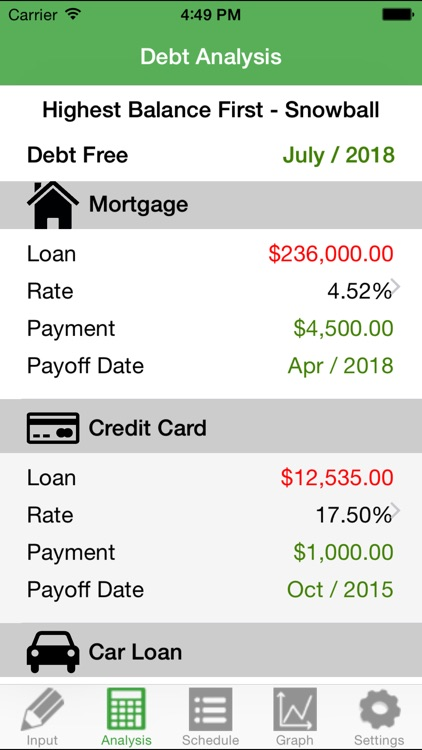 Debt Free Calculator