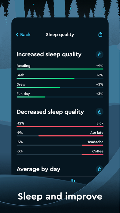 Sleep Cycle - Sleep Tracker Screenshot