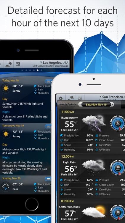 Weather Mate Pro - Forecast screenshot-3