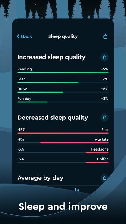 Sleep Cycle - Sleep Tracker screenshot-6