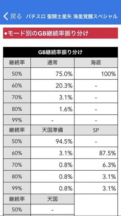 パチ&スロ必勝本 ScreenShot3