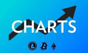 Crypto Charts TV