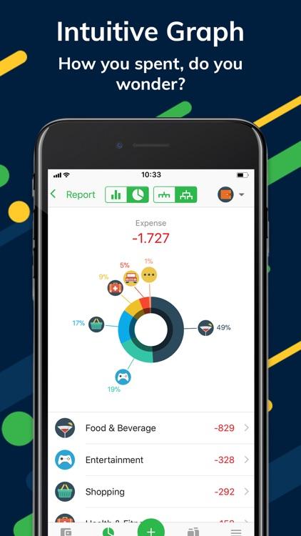 Money Lover +: Expense Tracker