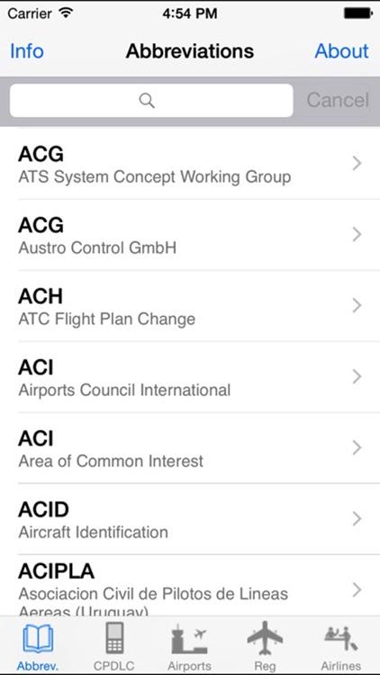 Flight-ABB for Pilots
