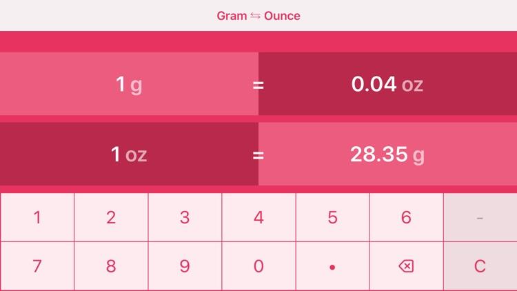 Grams to Ounces | g to oz screenshot-3