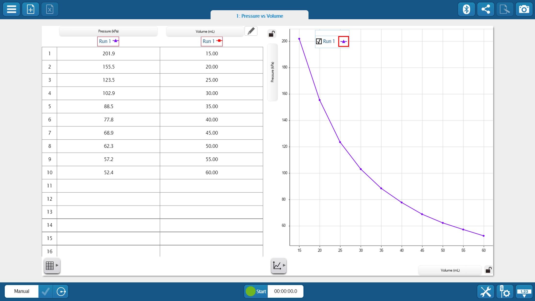 SPARKvue Screenshot