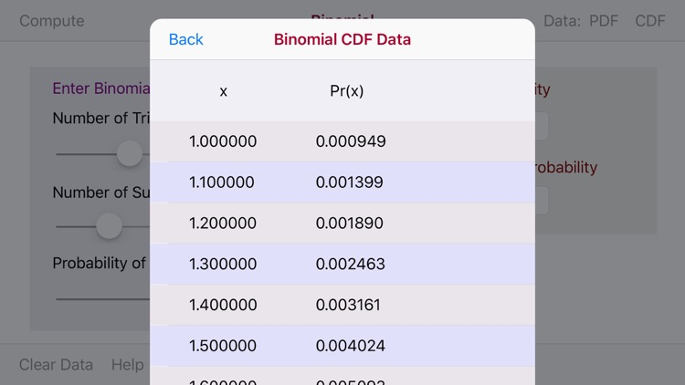 Binomial Distribution screenshot-4