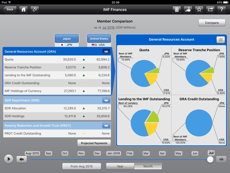 IMF Finances screenshot-3