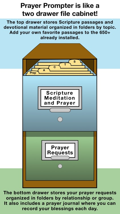 Christian Prayer Prompter
