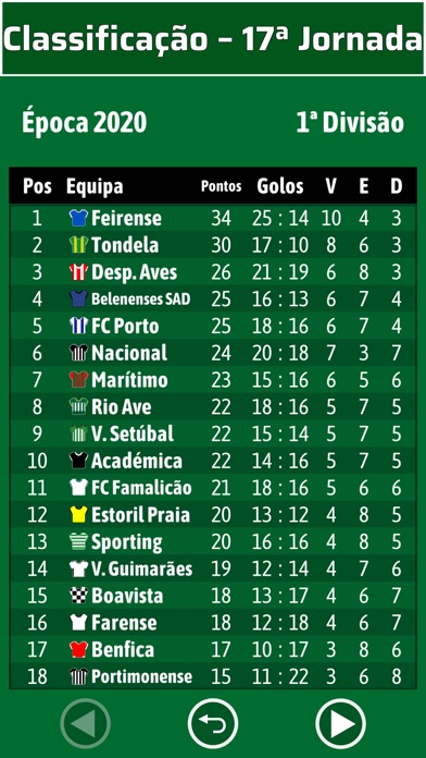 Screenshot for Elifoot 19 PRO in Portugal App Store