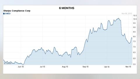 Screenshot #13 for Cheap Stocks