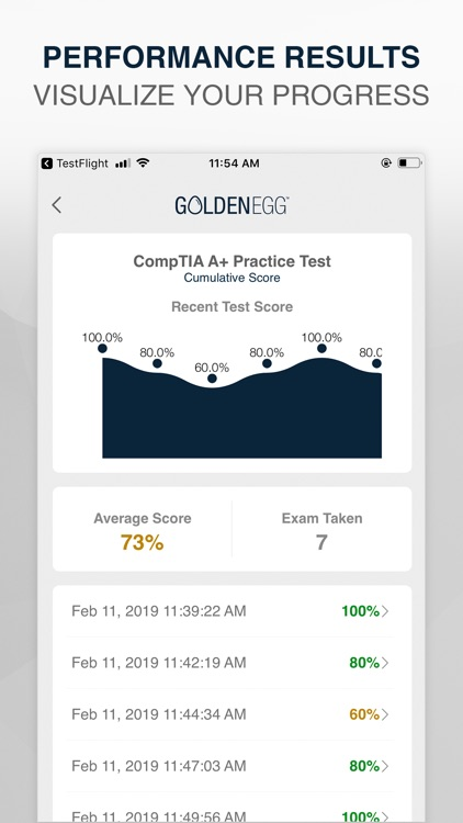 CompTIA A+ Practice Test Pro screenshot-3