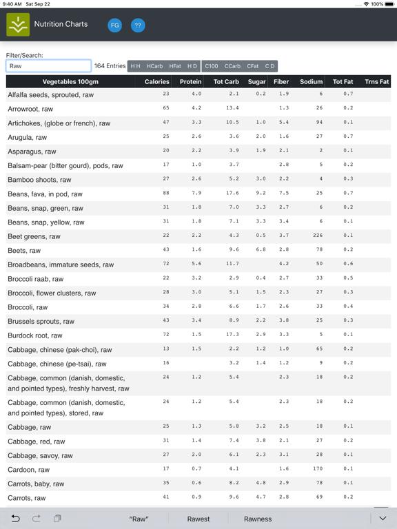 Nutrition Charts Screenshots
