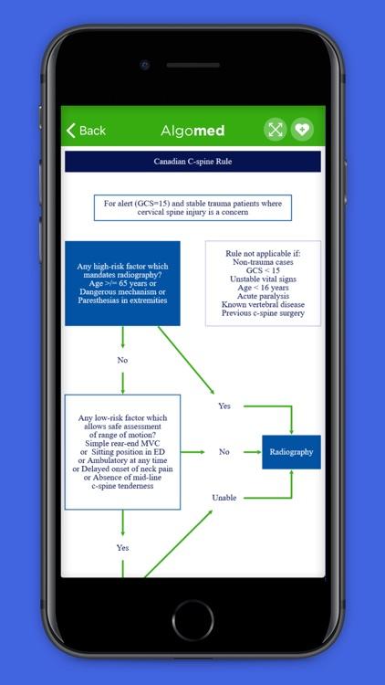 Algomed - Med Algorithms screenshot-4