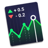 Stock Market Tracker - New Technologies