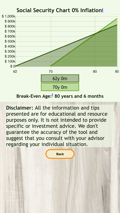 Calculator for Social Security   App Price Drops