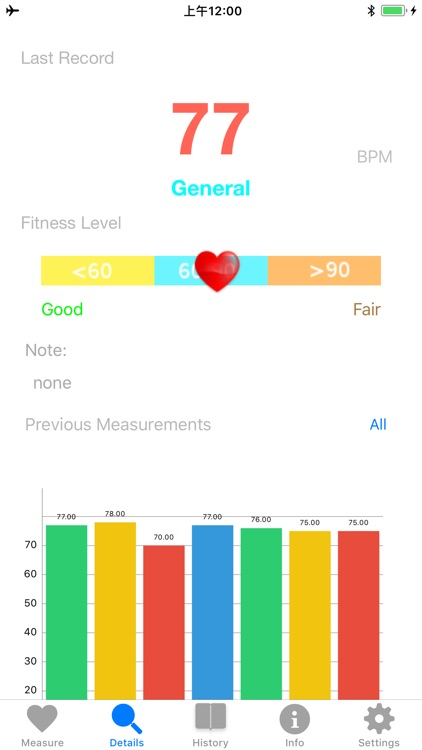 'Heart Rate Monitor
