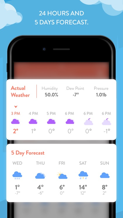 Weather Maru - Live Forecasts screenshot-4