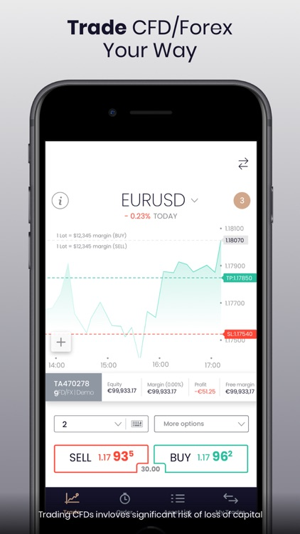 ForexTB: CFD Trading