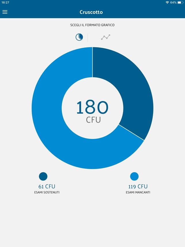 Calendario Unifi.Unifi App Su App Store